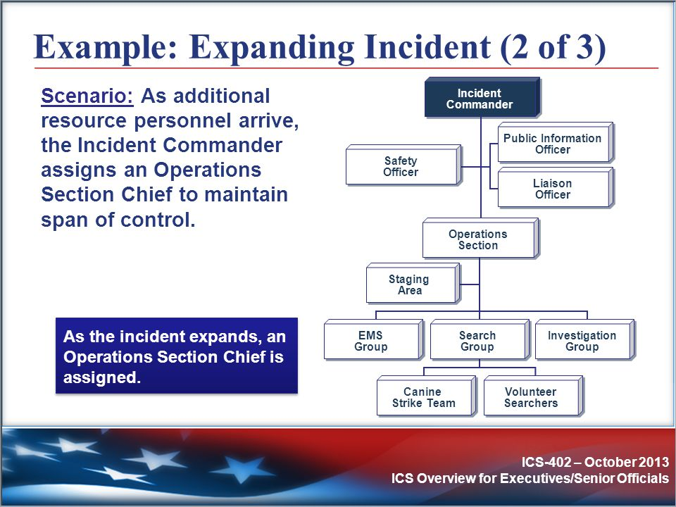 Example: Expanding Incident (2 of 3)