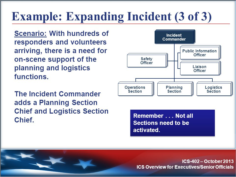 Example: Expanding Incident (3 of 3)