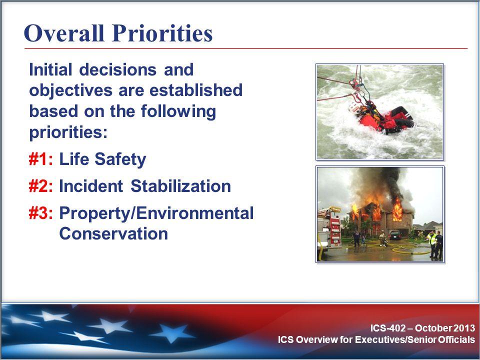 Overall Priorities