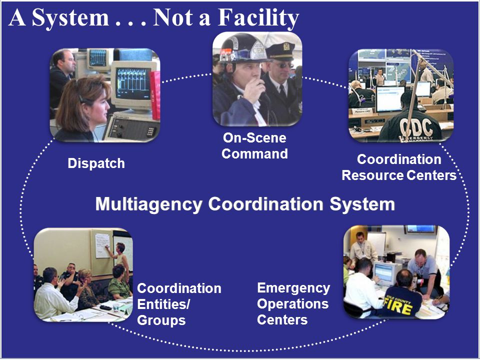 Coordination Resource Centers Multiagency Coordination System
