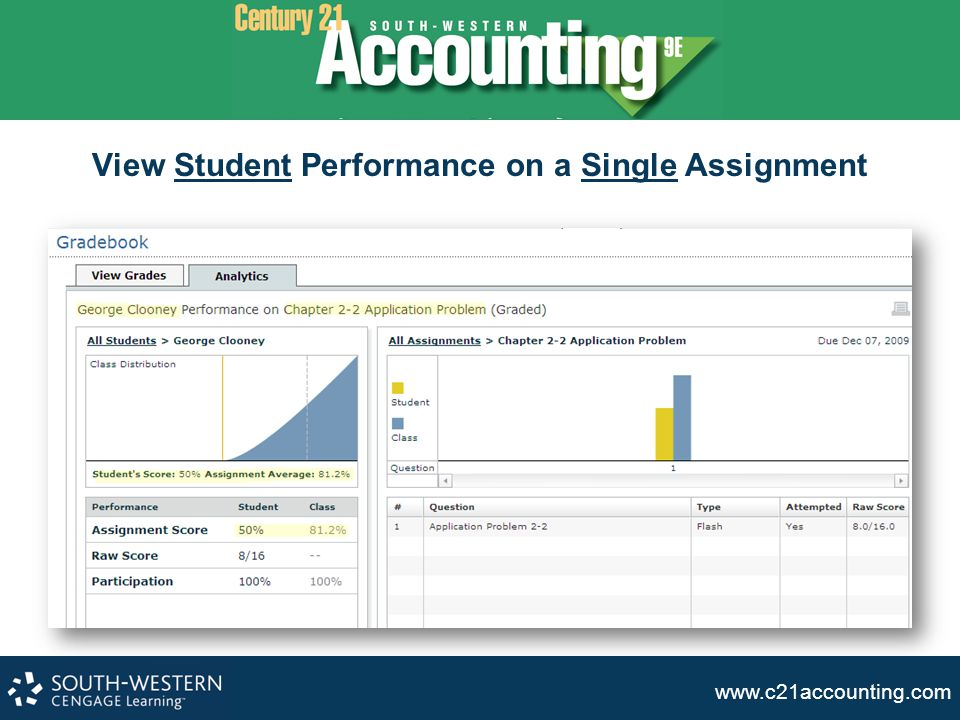 View Student Performance on a Single Assignment