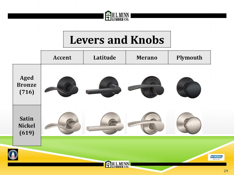 Levers and Knobs Accent Latitude Merano Plymouth Aged Bronze (716)
