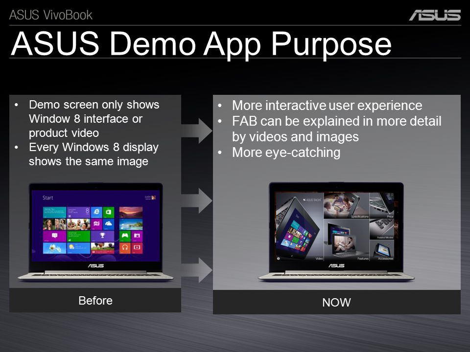 ASUS Demo App Purpose More interactive user experience