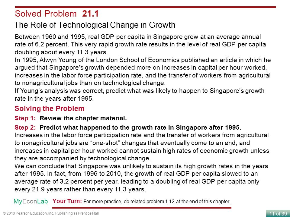 Solved Problem 21.1 The Role of Technological Change in Growth