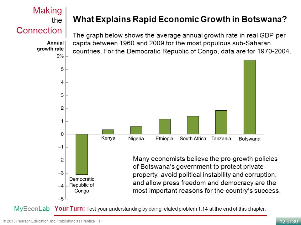 Making the Connection What Explains Rapid Economic Growth in Botswana