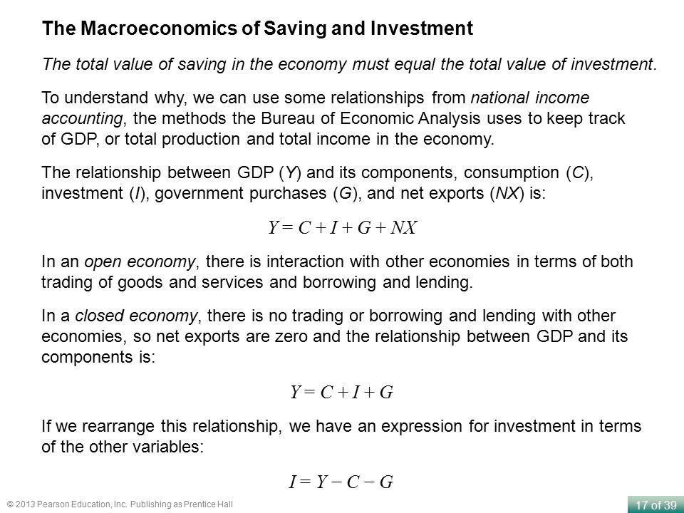 The Macroeconomics of Saving and Investment