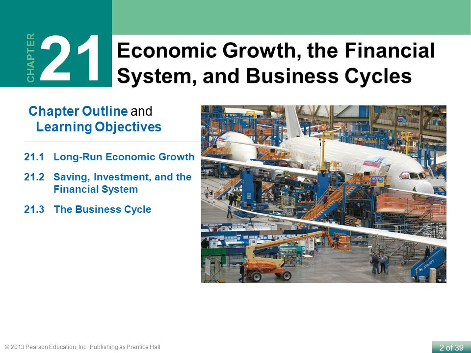 21 Economic Growth, the Financial System, and Business Cycles