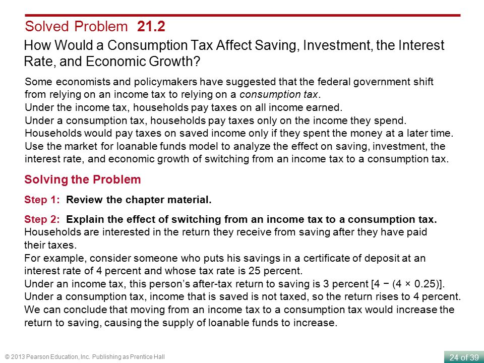 Solved Problem 21.2 How Would a Consumption Tax Affect Saving, Investment, the Interest Rate, and Economic Growth
