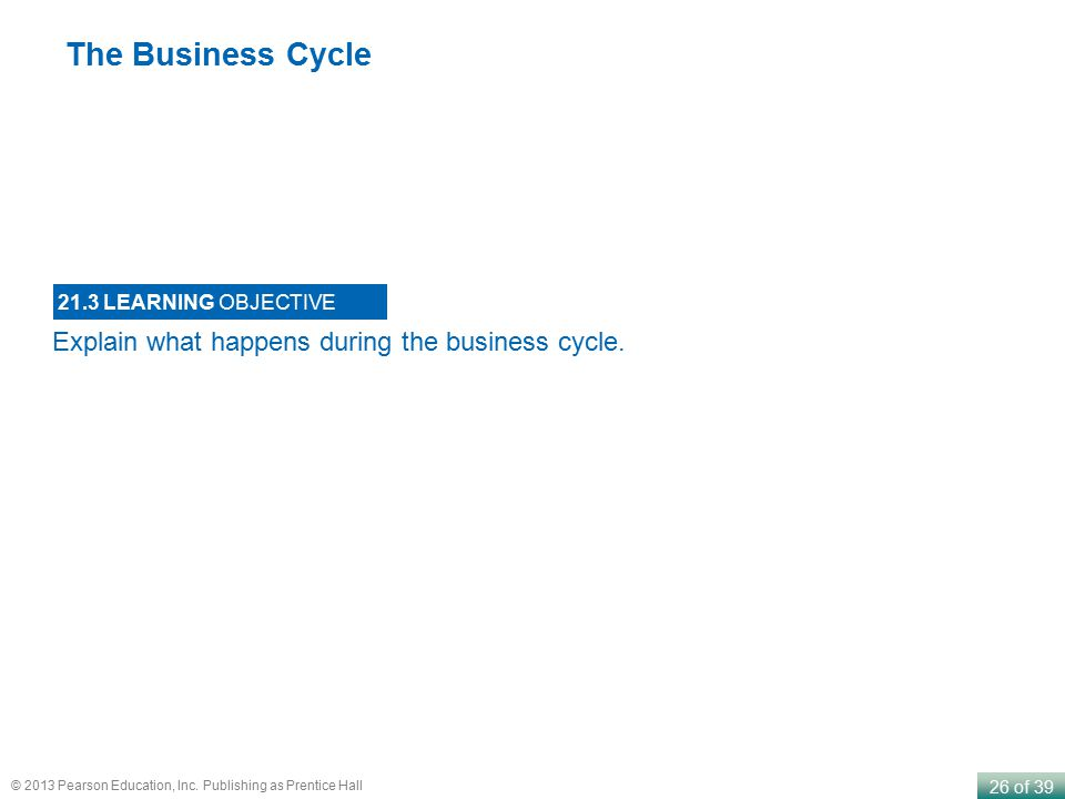 The Business Cycle Explain what happens during the business cycle.