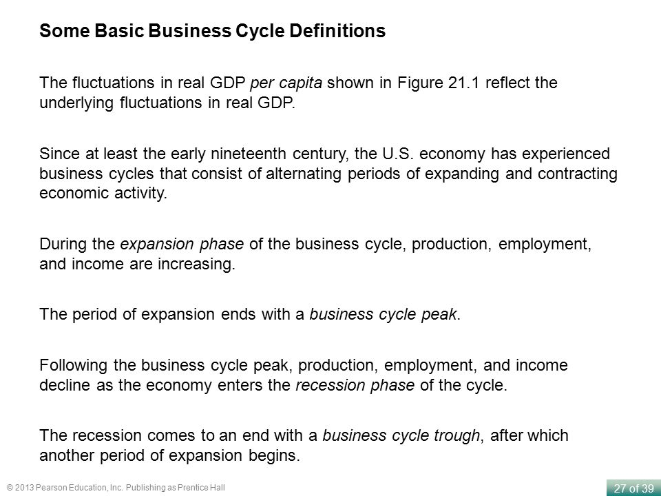 Some Basic Business Cycle Definitions