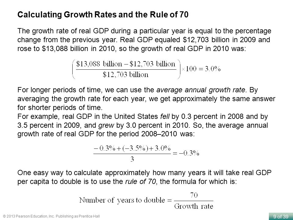 Calculating Growth Rates and the Rule of 70