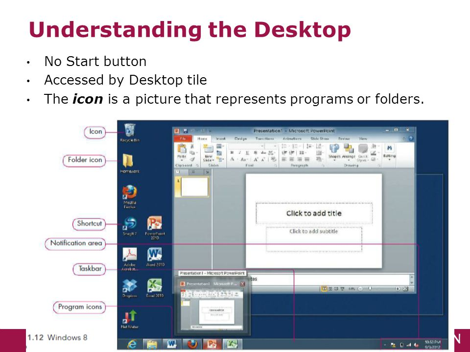 Understanding the Desktop