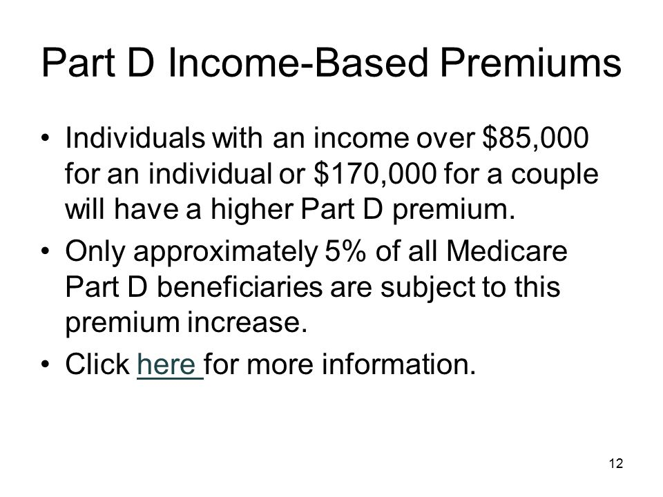 Part D Income-Based Premiums