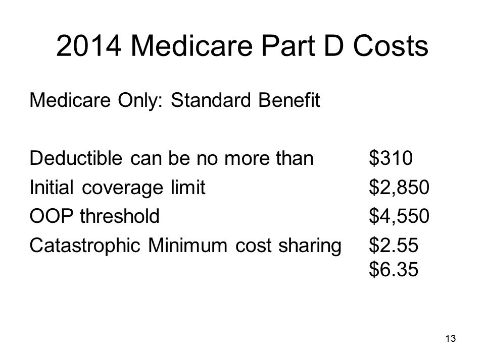 2014 Medicare Part D Costs