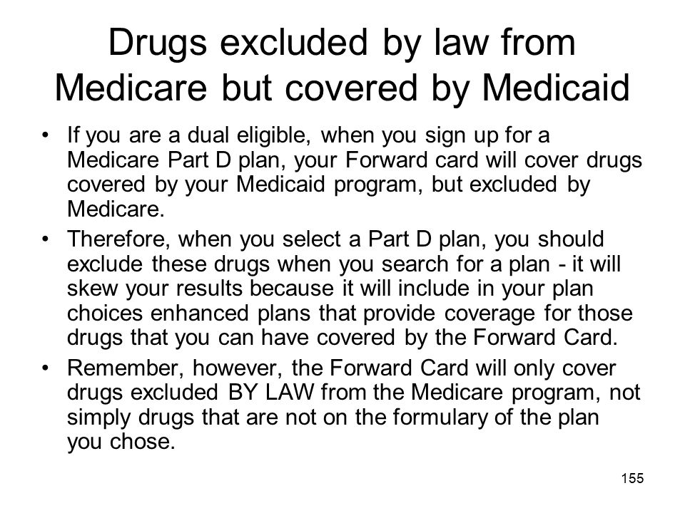 Drugs excluded by law from Medicare but covered by Medicaid