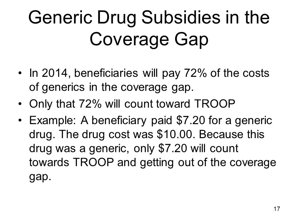 Generic Drug Subsidies in the Coverage Gap