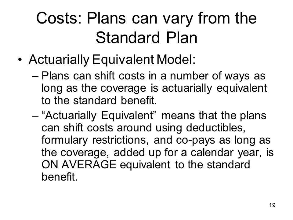 Costs: Plans can vary from the Standard Plan