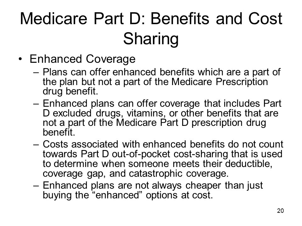 Medicare Part D: Benefits and Cost Sharing