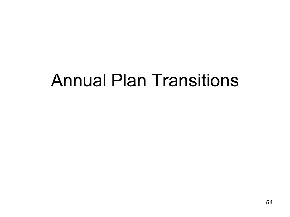 Annual Plan Transitions