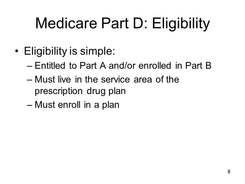 Medicare Part D: Eligibility