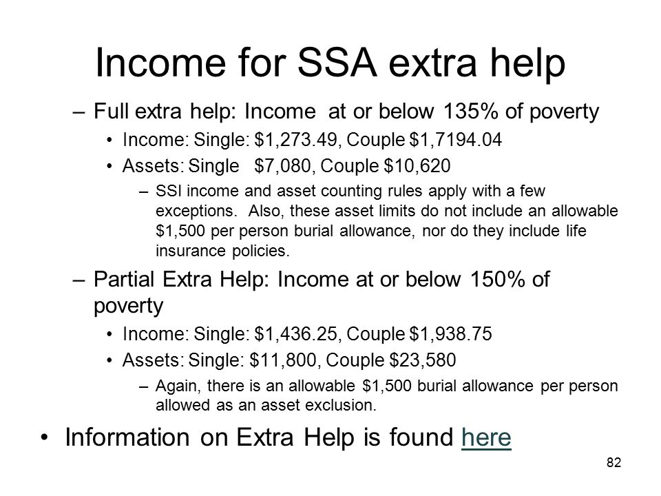 Income for SSA extra help