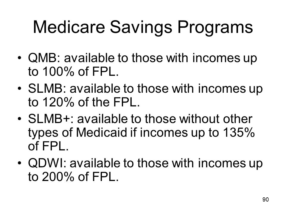 Medicare Savings Programs