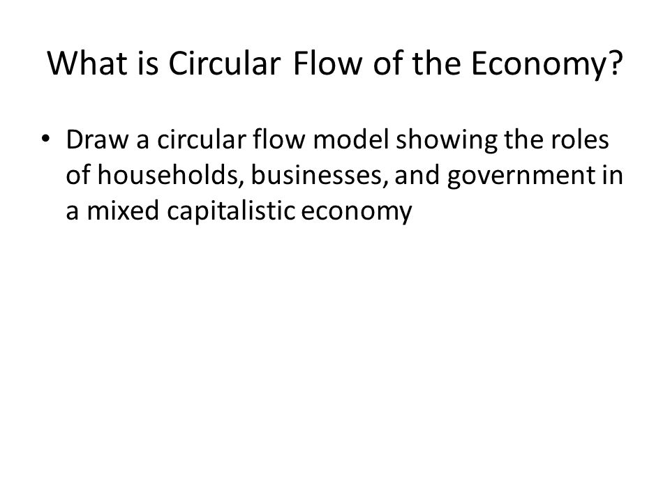 What is Circular Flow of the Economy