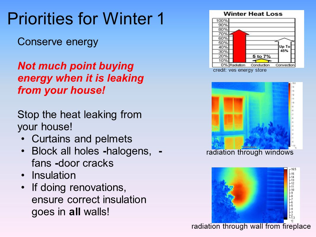 Priorities for Winter 1 Conserve energy