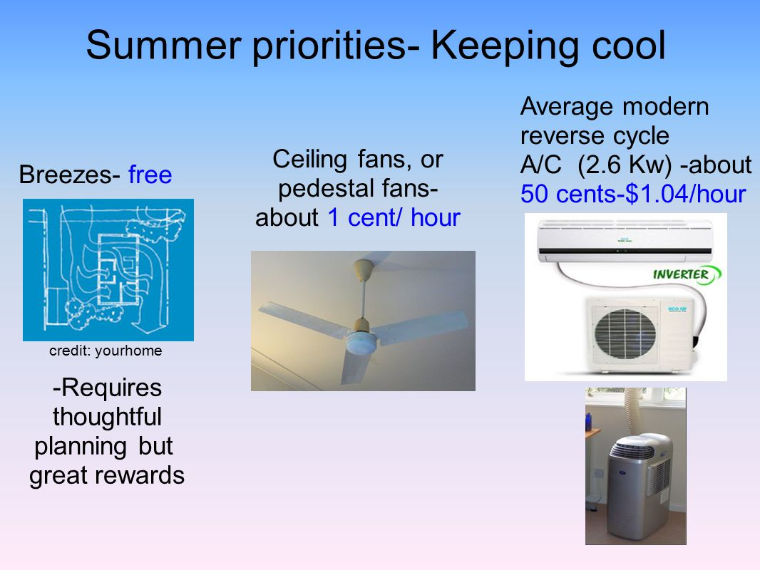 Summer priorities- Keeping cool