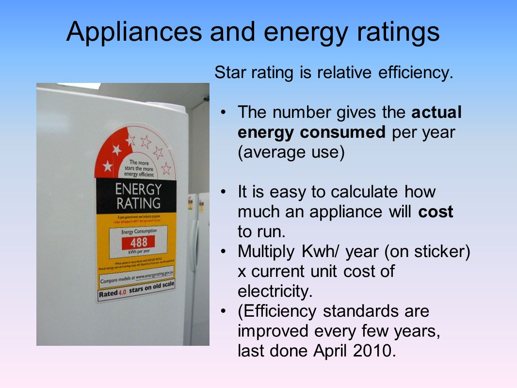Appliances and energy ratings