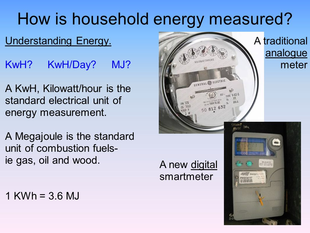 How is household energy measured