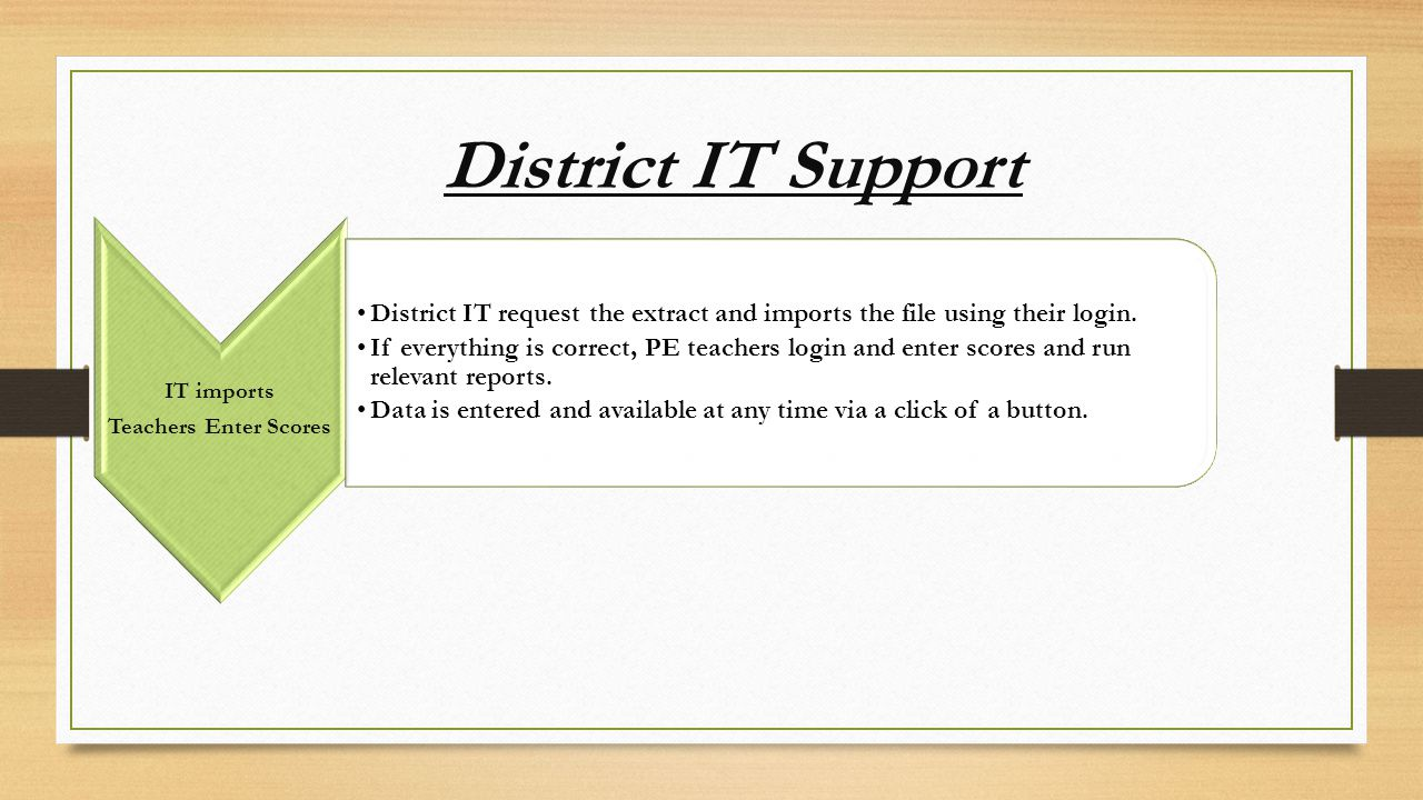 District IT Support IT imports. Teachers Enter Scores. District IT request the extract and imports the file using their login.