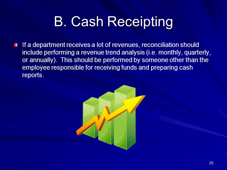 4/11/2012 B. Cash Receipting.