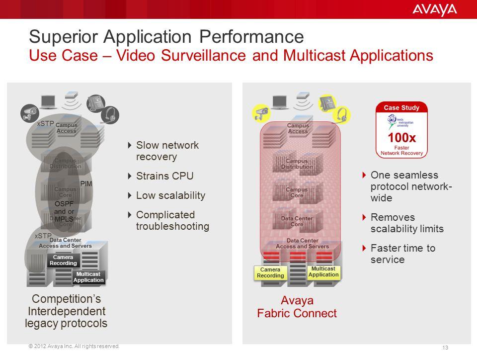 Multicast Application Multicast Application