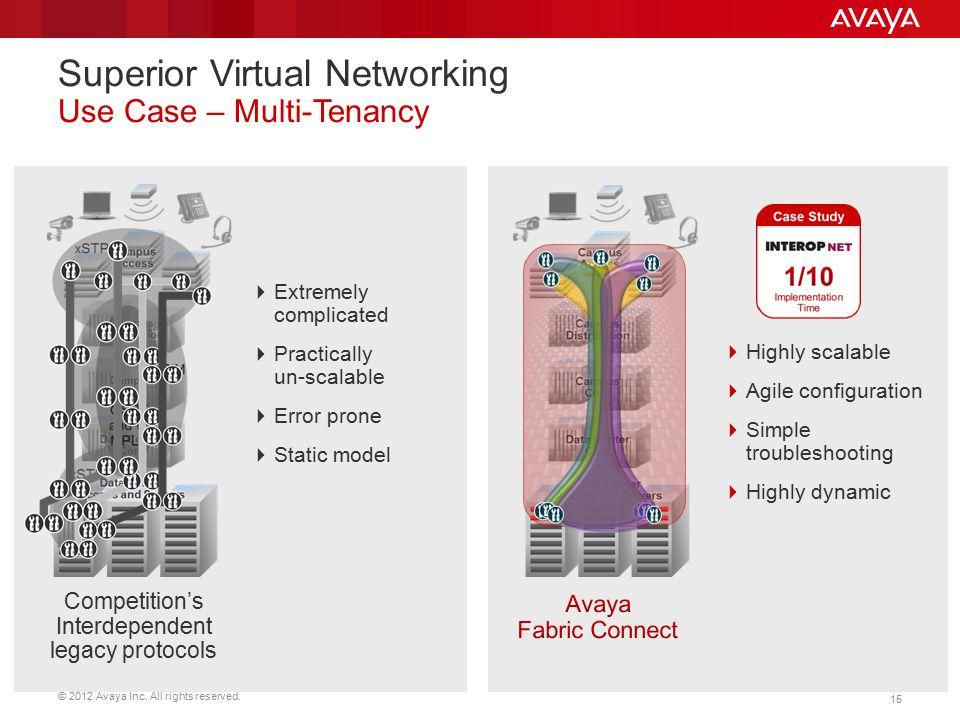 Superior Virtual Networking Use Case – Multi-Tenancy