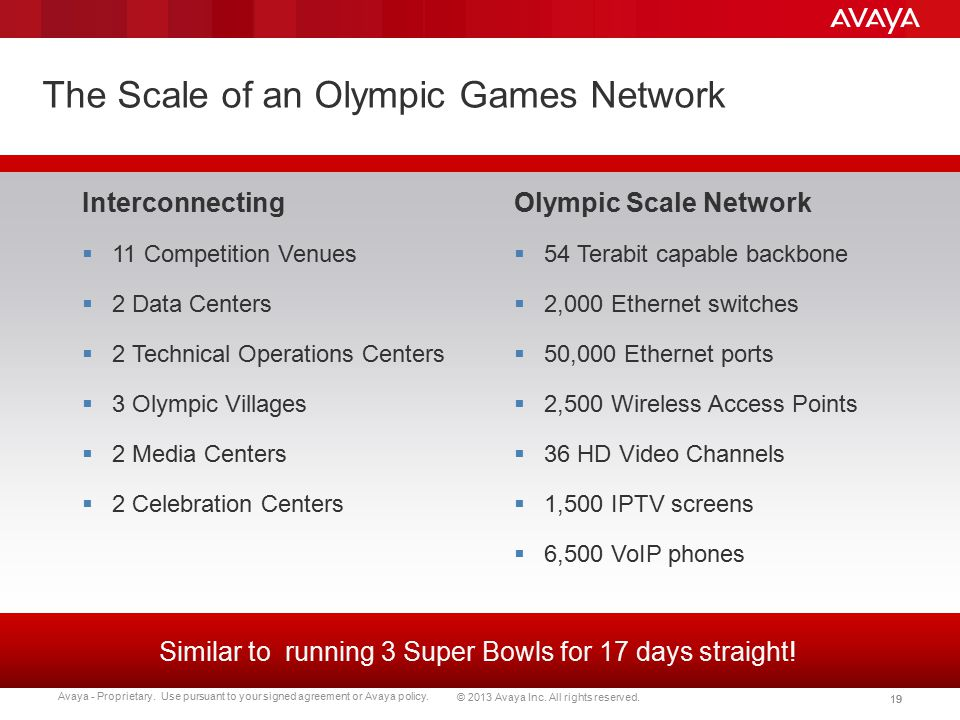 The Scale of an Olympic Games Network