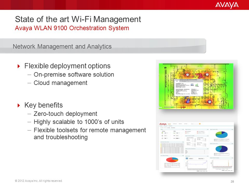 State of the art Wi-Fi Management Avaya WLAN 9100 Orchestration System