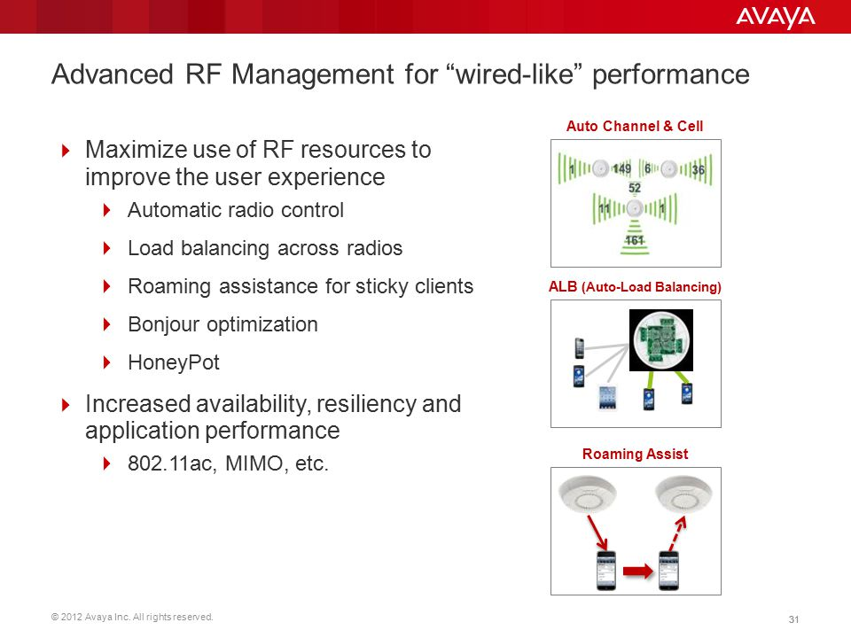 Advanced RF Management for wired-like performance