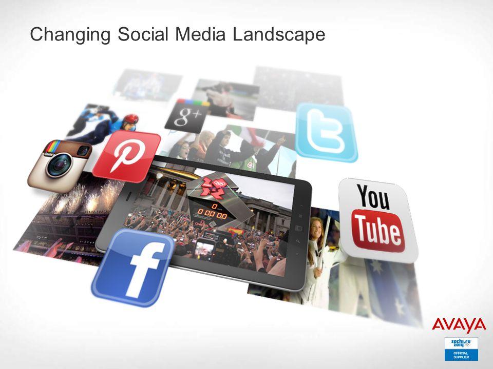 Changing Social Media Landscape