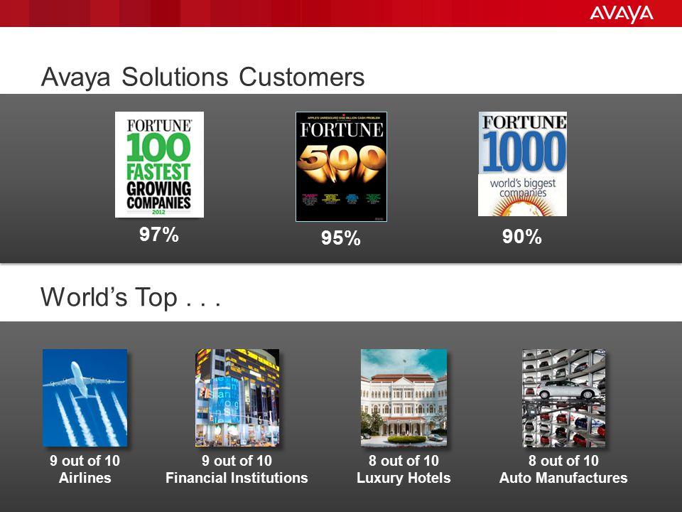 Avaya Solutions Customers