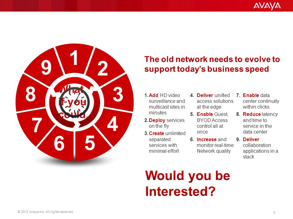 1 9 2 8 3 4 7 6 5 Would you be Interested What if you could…