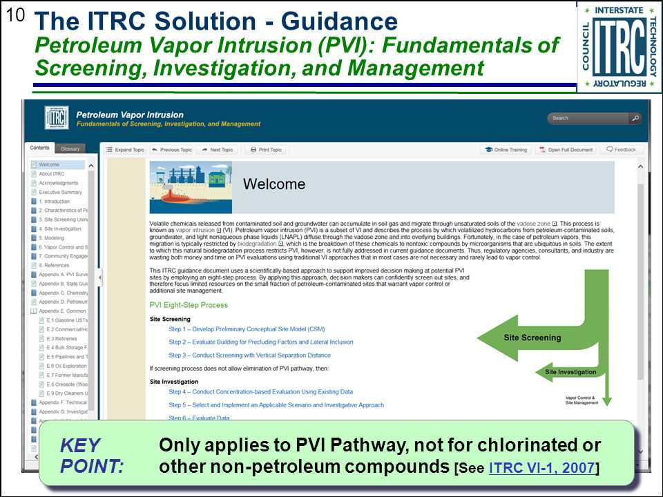 The ITRC Solution - Guidance Petroleum Vapor Intrusion (PVI): Fundamentals of Screening, Investigation, and Management