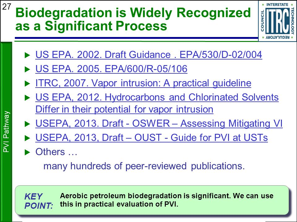 Biodegradation is Widely Recognized as a Significant Process