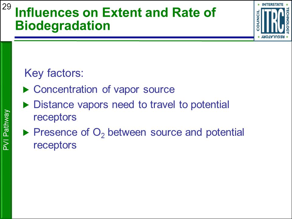 Influences on Extent and Rate of Biodegradation