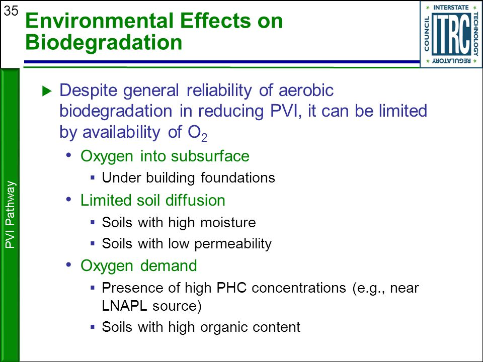 Environmental Effects on Biodegradation