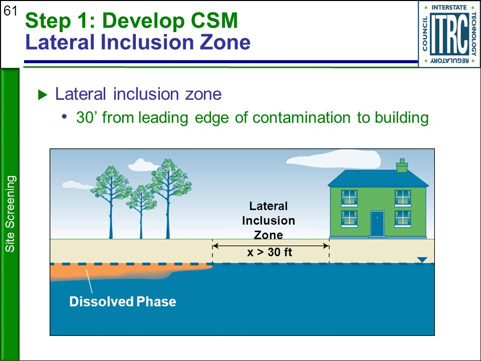 Step 1: Develop CSM Lateral Inclusion Zone
