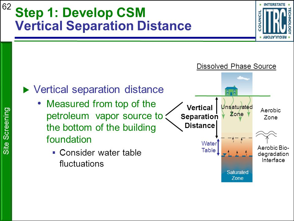 Step 1: Develop CSM Vertical Separation Distance