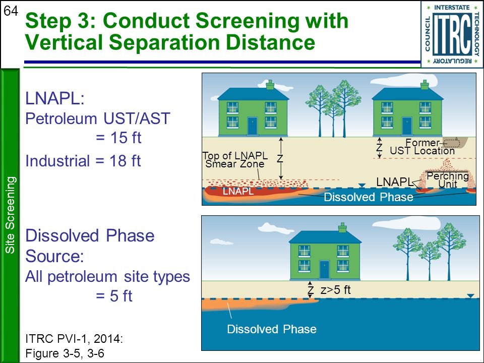 Step 3: Conduct Screening with Vertical Separation Distance