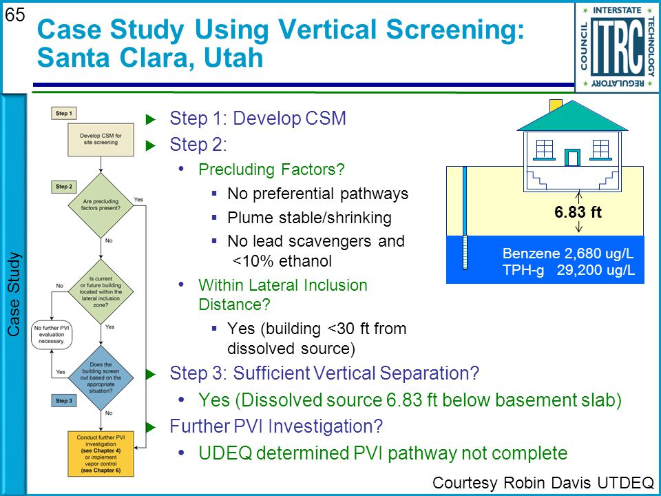 Case Study Using Vertical Screening: Santa Clara, Utah