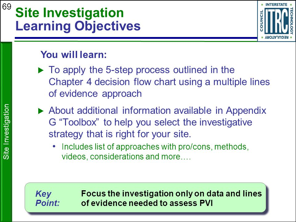 Site Investigation Learning Objectives